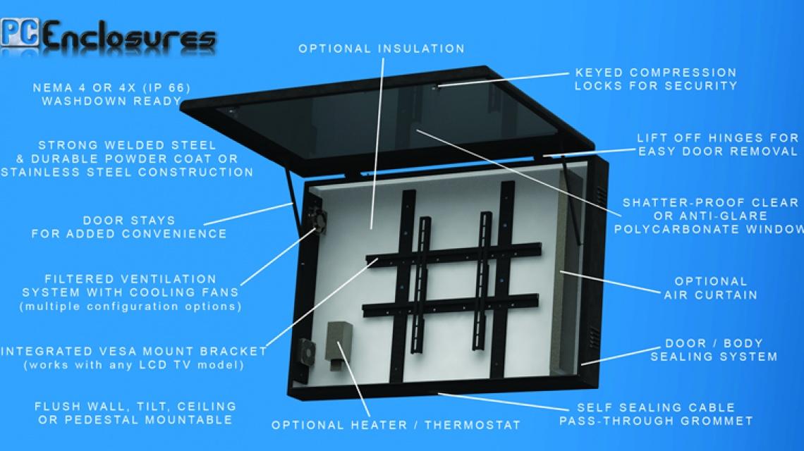 TV Enclosure LCD Guardian  LCD Enclosures