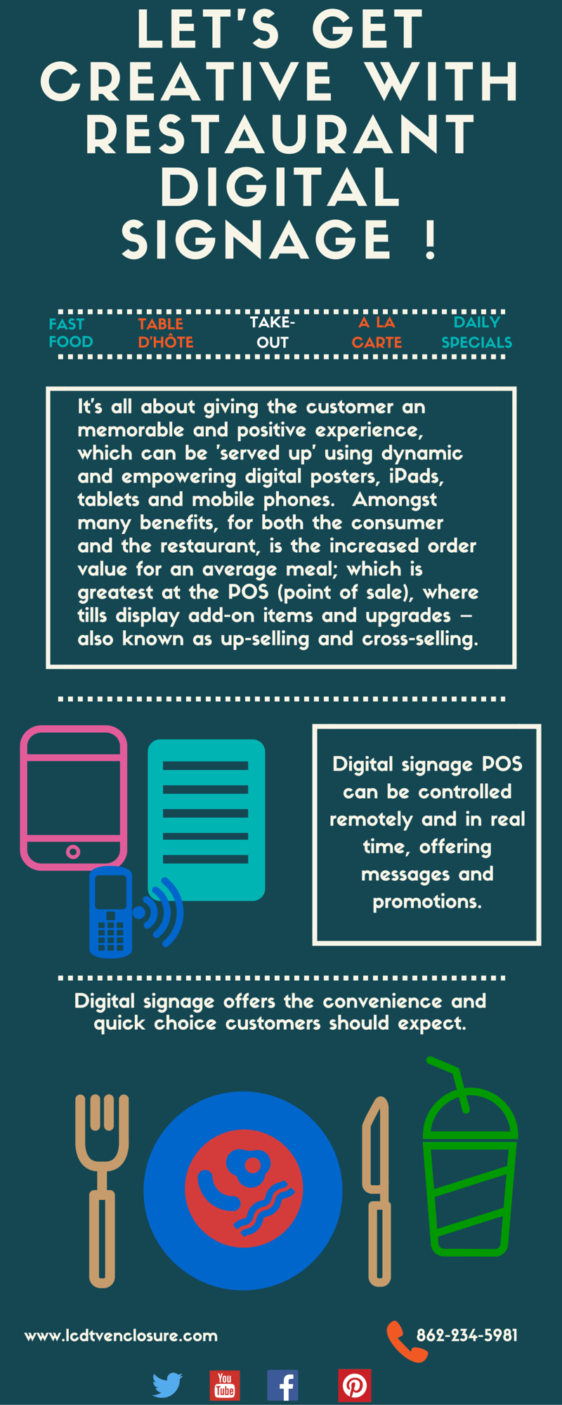 Creative Restaurant Digital Signage Infographic ProEnc