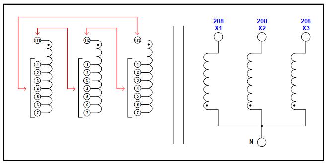 THREE PHASE ISOLATION TRANSFORMER, 75 KVA INSIDE A TOTALLY