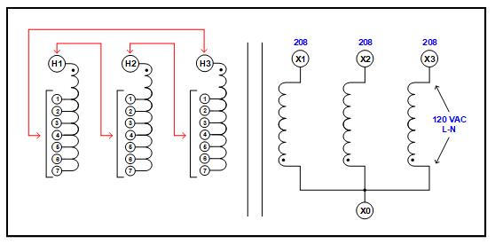 UL / CUL / CSA APPROVED TRANSFORMERS, 45 KVA, P/N JE-91