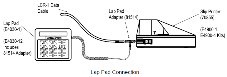 LCR-II Product Manual > Appendices > Setup and Lap Pad