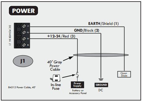LCR.iQ > Installation > Power Supply