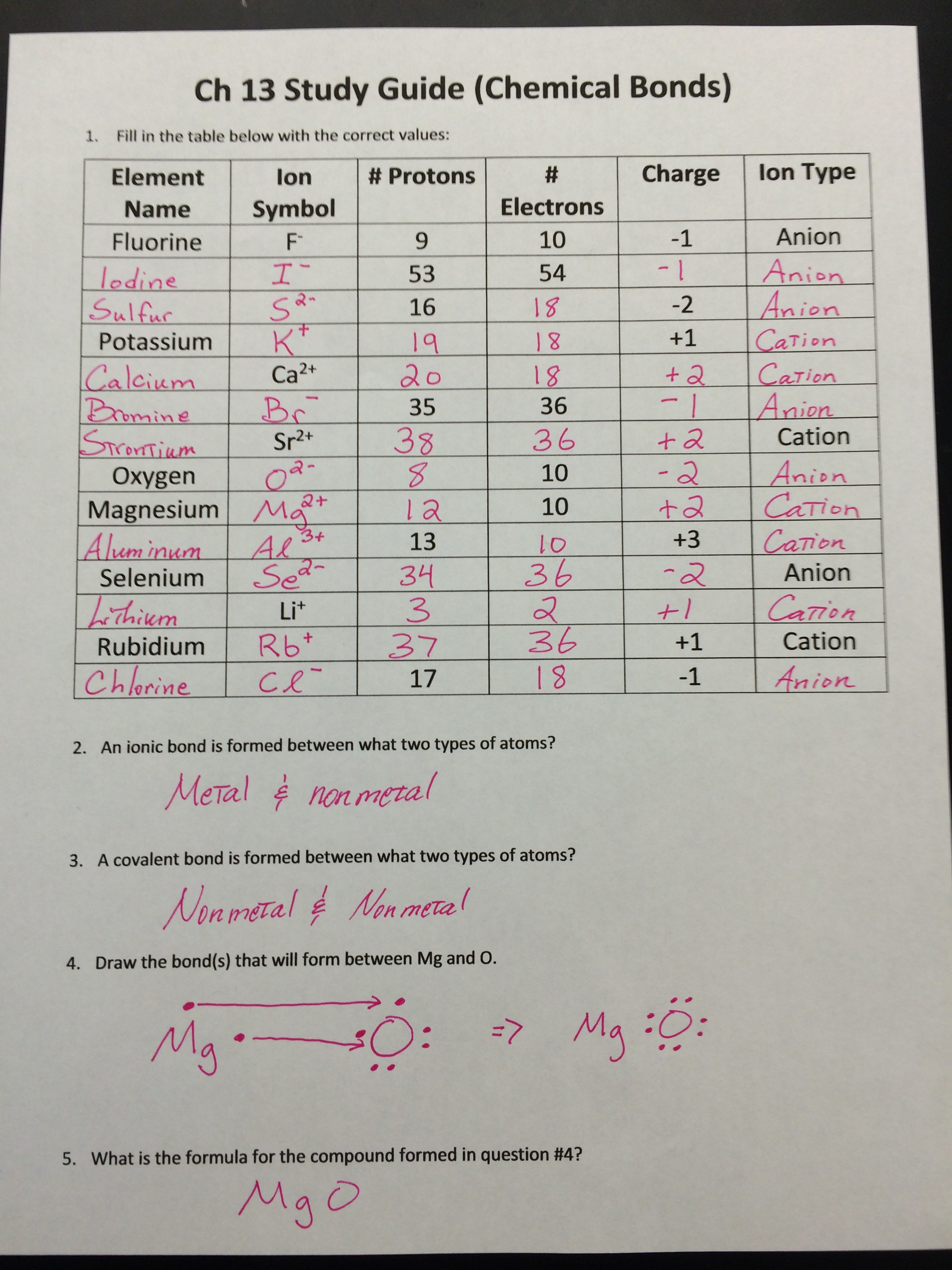 Ionic And Covalent Bonds Worksheet Answers Worksheets Tutsstar Thousands Of Printable Activities