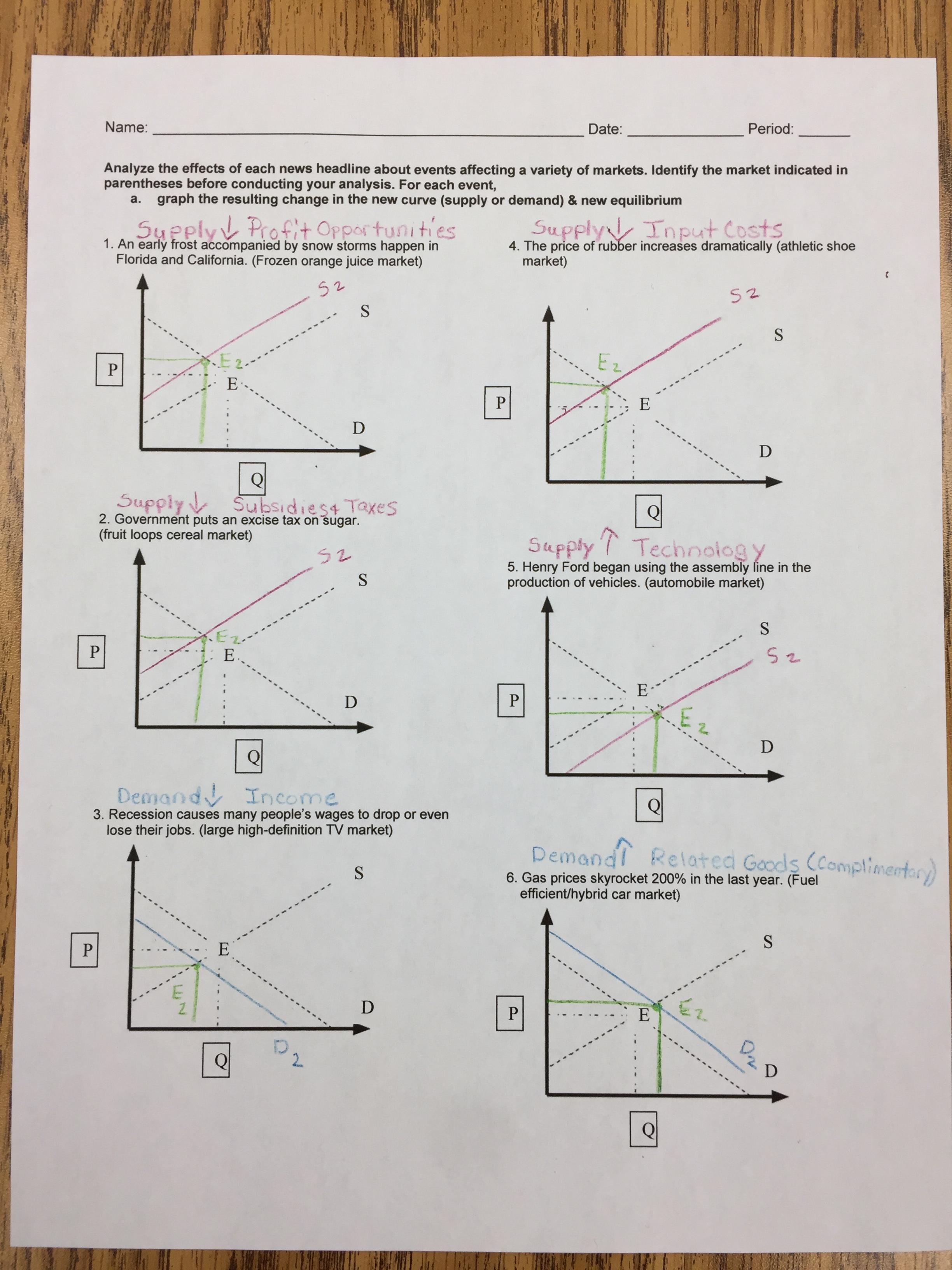 Juice Bridges Math Worksheet Juice Best Free Printable