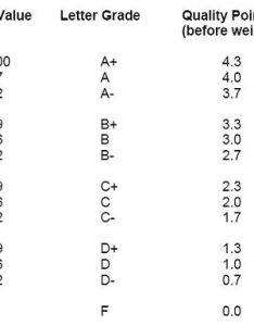 Lcps grading scale also rh
