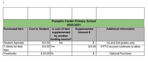Fee List for PCPS / Fee List for PCPS