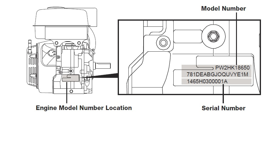 LCT Service Parts Catalog