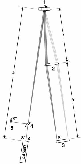Determining the velocity of light by means of the rotating