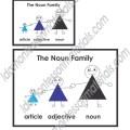 Noun family cards