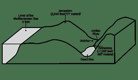 New Testament Teacher Manual Lesson 21: John 1