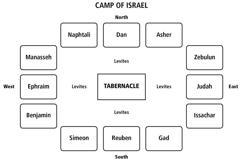 medium resolution of camp of israel diagram