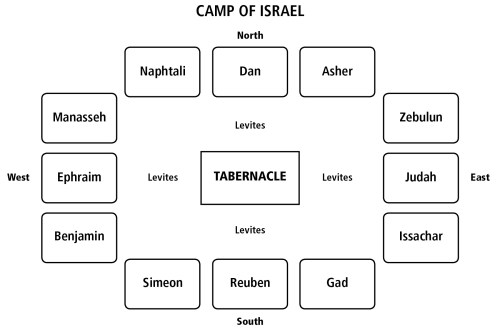 small resolution of camp of israel diagram