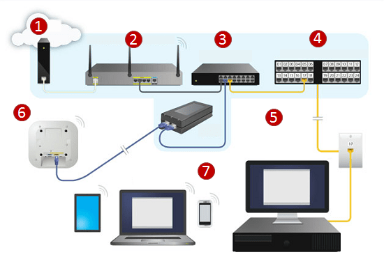 Wired Home Network Diagram Best Home Network Setup 2015 Wiring