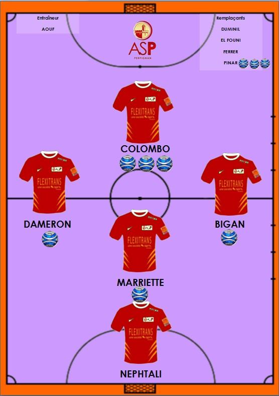 championnat-district-de-futsal-las-perpignan-domine-fc-baceco-b