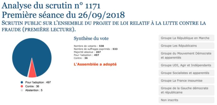 actualité hebdomadaire du député Sébastien Cazenove