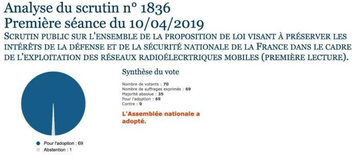 Compte-rendu hebdomadaire du député Sébastien Cazenove