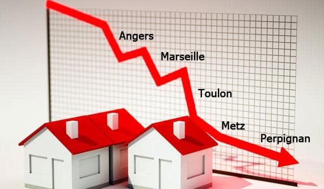 Inquiétante baisse du prix de l'immobilier ancien à Perpignan