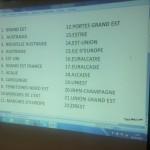 3 noms pour la nouvelle région qui font grincer des dents en Lorraine-Alsace-Champagne-Ardenne