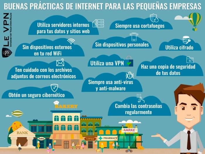 Buenas Prácticas de Internet Para las Pequeñas Empresas | Amenazas de Seguridad Cibernética: ¿Por Qué los Ciberdelincuentes Apuntan a las Pequeñas Empresas? | Le VPN
