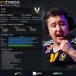 Esport : le meilleur joueur du monde sur Counter-Strike est français