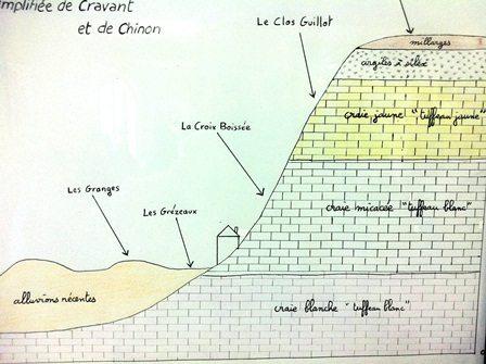 Bernard Baudry-Chinon-terroirs-map