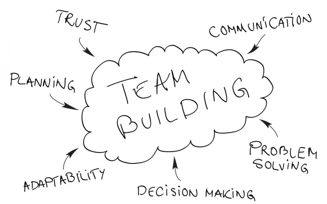 Three Free Team Building Training Videos and a Review