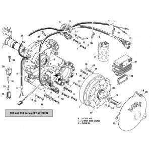 912 & 914 Series Generators