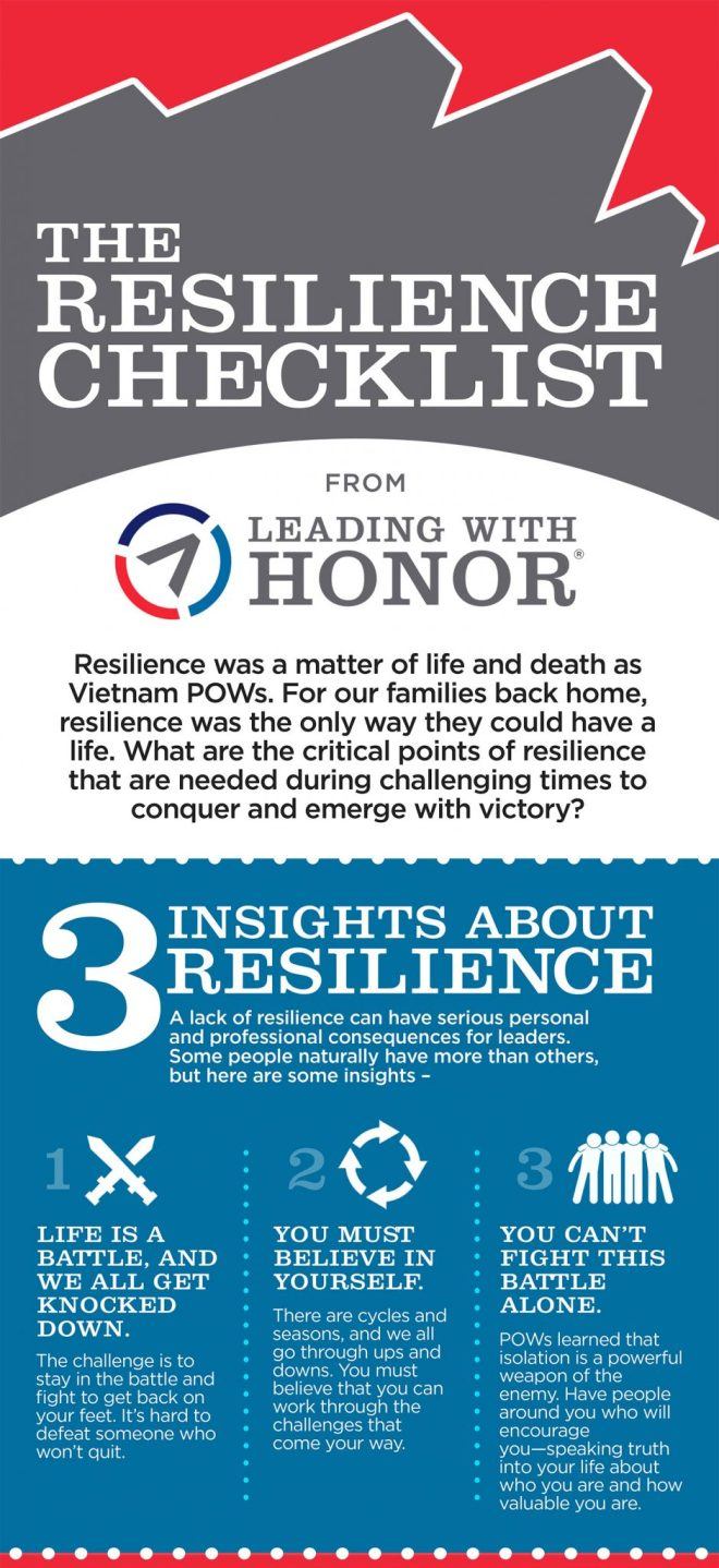 Resilience-Checklist-Infographic-1