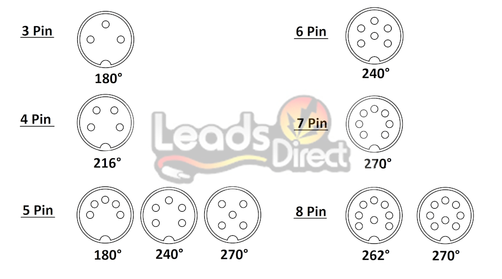 5 pin trailer plug wiring diagram australia msd 6al ford tfi leads direct din midi configurations