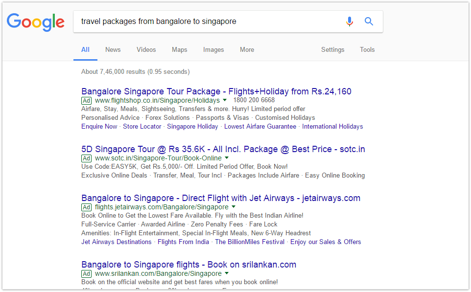 What is Google Adwords - travel packages ads