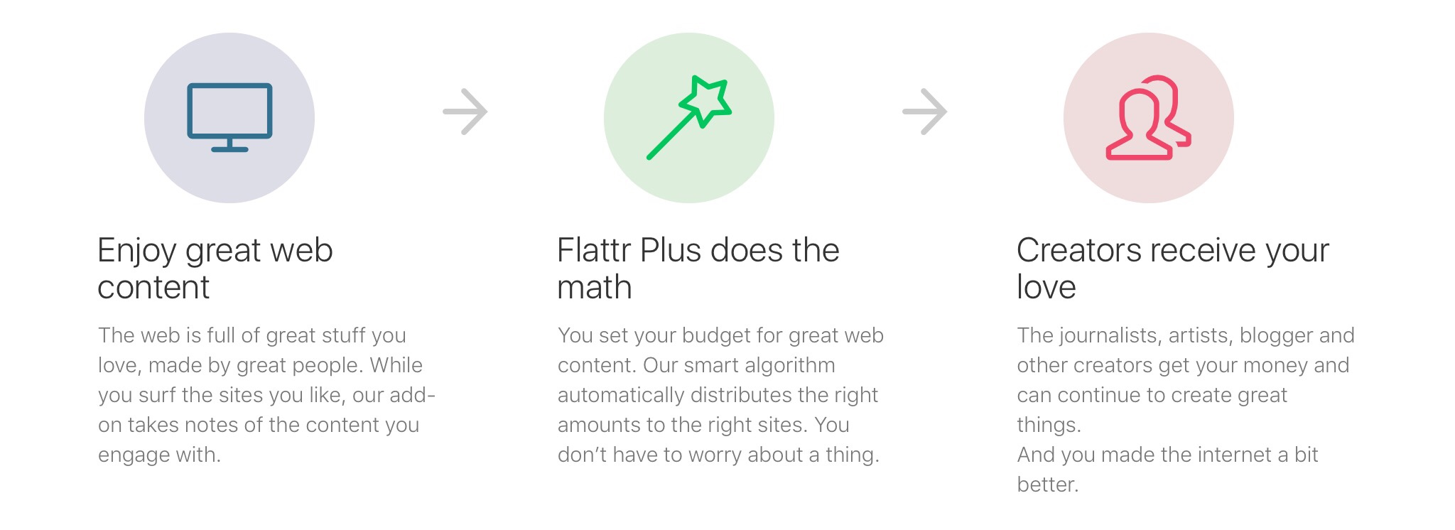 Adblock Plus Wants to Help You Pay Sites