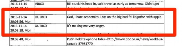 """Messages between 2 FBI employees who express anger for """"academics."""""""