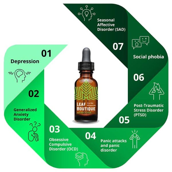 beneficios de cbd