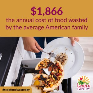 Annual cost of food wasted by the average American family: $1,866