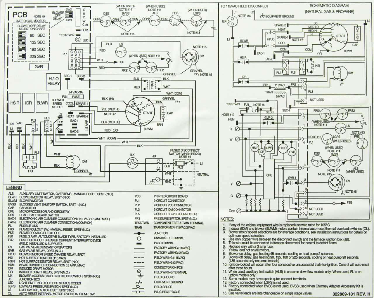 bard heat pump wiring diagram usb to parallel printer cable hvac diagrams emerson motors
