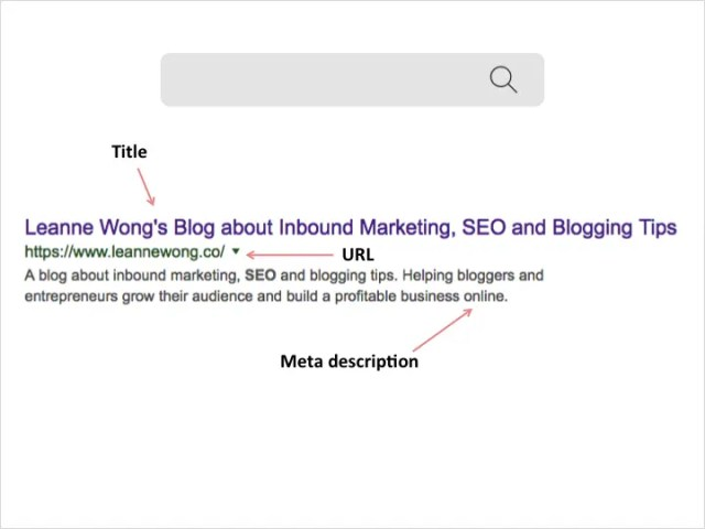 serp results SEO