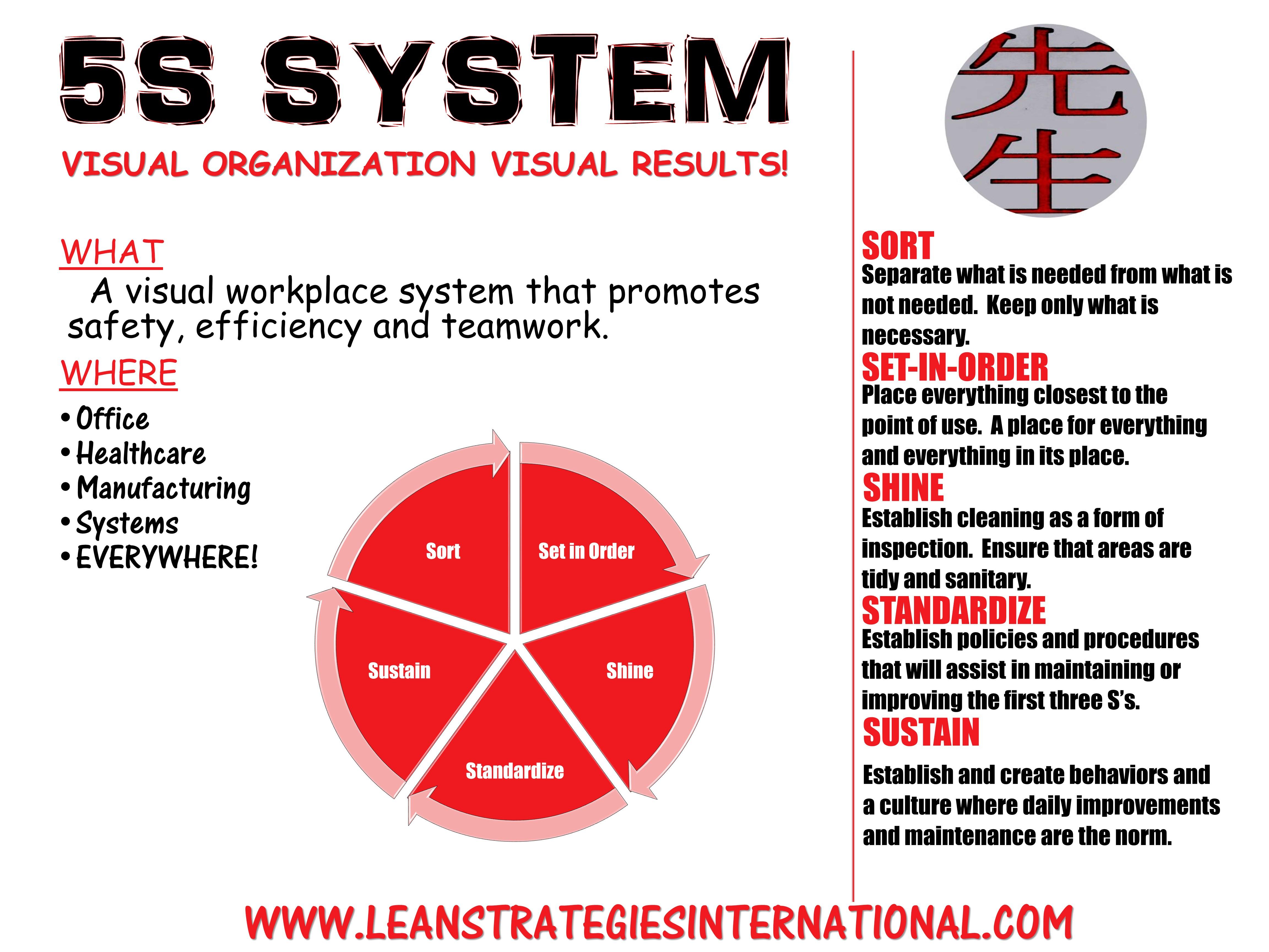 Lean And Six Sigma Glossary