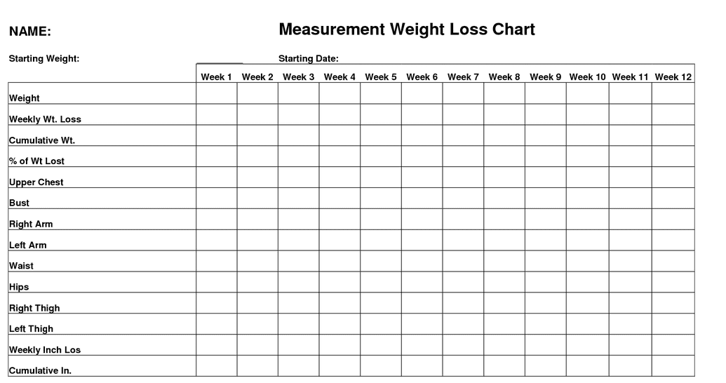 Visual management also the new year   weight loss goal with lean rh leanstrategiesinternational