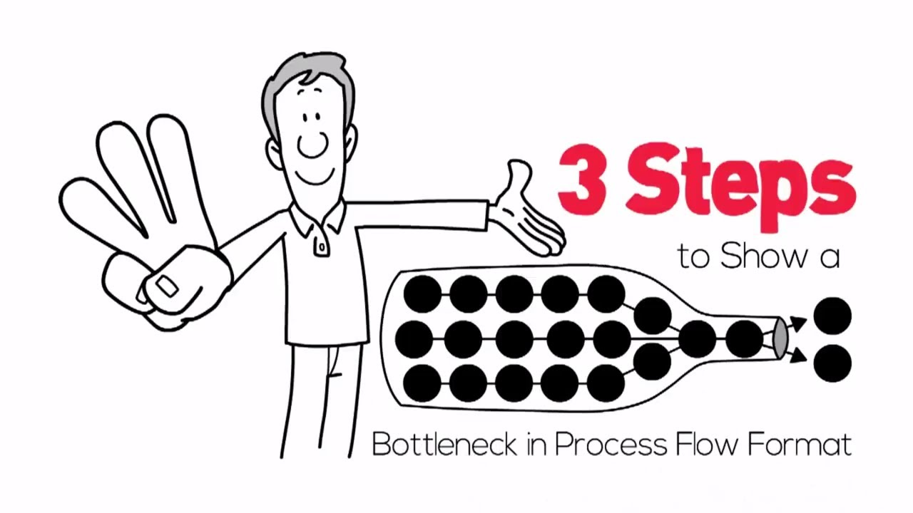 3 Steps to Show a Bottleneck in the administrative process