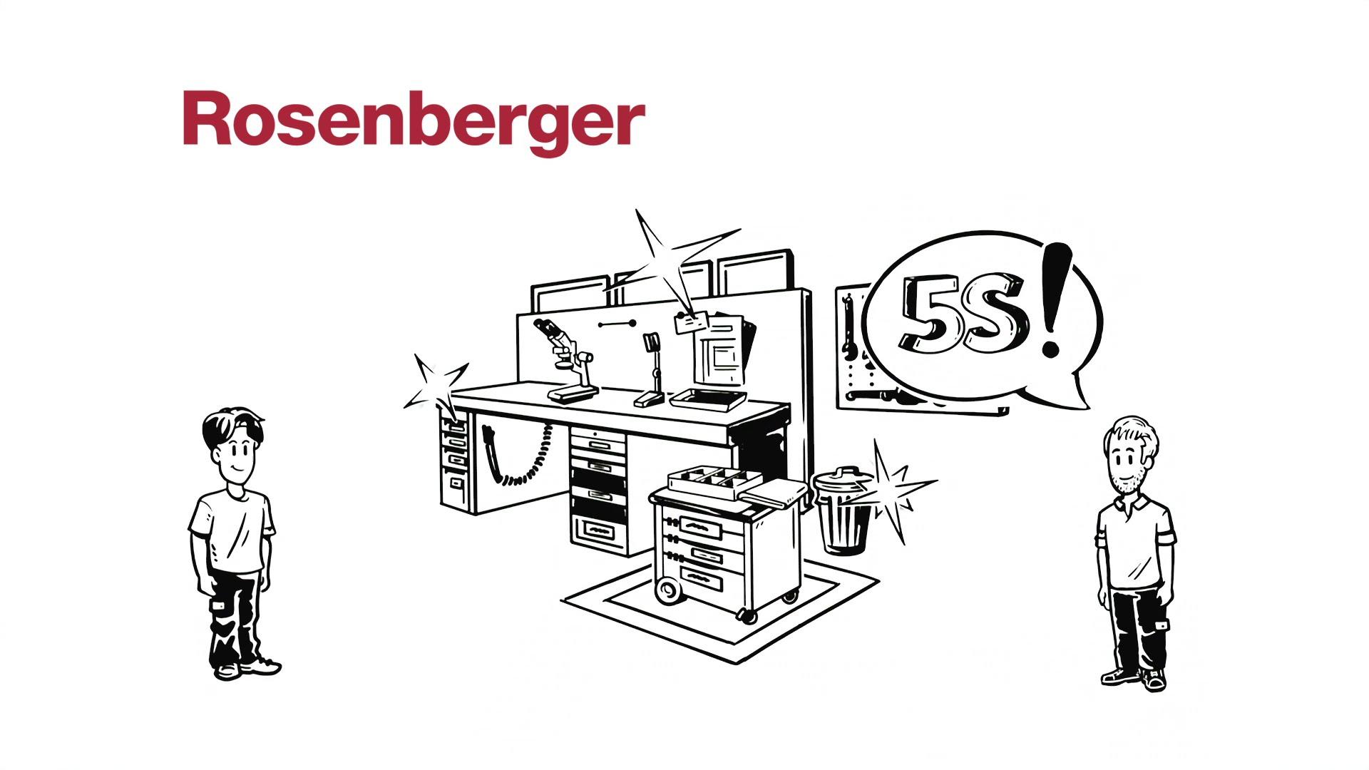 5s Lean Video By Rosenberger