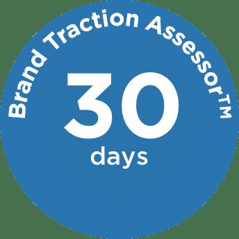 Leapq brand traction assessor