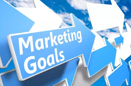 Achieving a goal in competitive markets for dropshipping