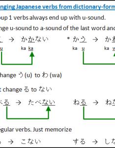 Te form conjugation also morenpulsar rh