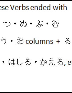 Japanese verbs group also plus polite and plain styles pusat belajar bahasa rh pusatsinaubahasaspot