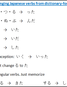 Japanese past tense for verbs change dict form to ta also in plain free lessons rh learn adventure