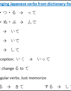 Japanese verbs change dict form to te also free lessons rh learn adventure
