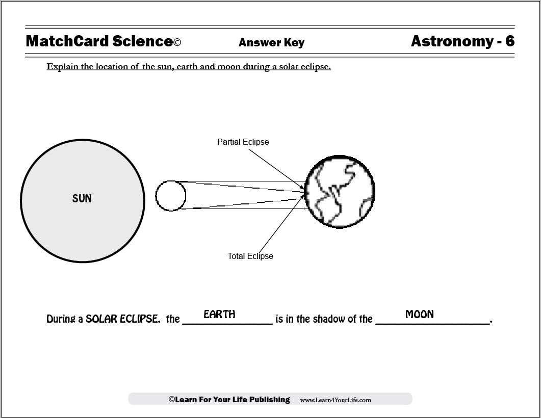 diagram of eclipse the sun wiring for gfci outlet solar and lunar worksheets