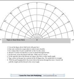 make your own sky chart make your own sextant [ 1134 x 878 Pixel ]
