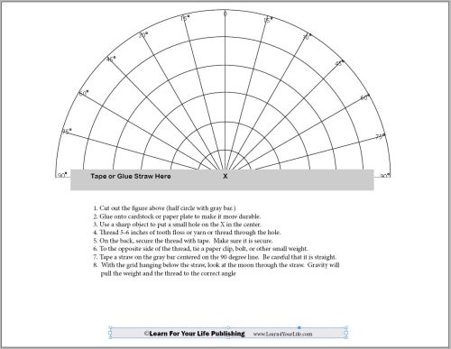 small resolution of make your own sky chart make your own sextant