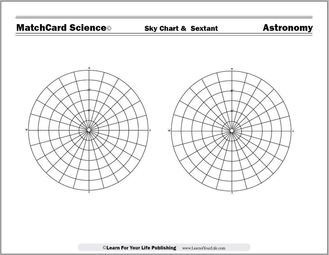 hight resolution of diagram of sextant